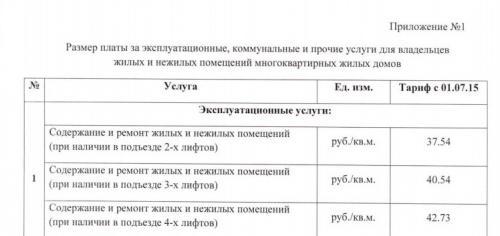 Распоряжение N 36.jpg
