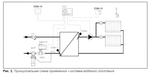 2016-03-23 08-20-38 VM2_ VB2 UKR.pdf - created by pdfMachine from Broadgun Software, http   pdfmachine.com, a great PDF wri.png