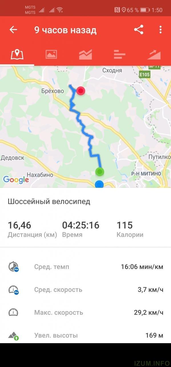 Screenshot_20190523_015007_com.runtastic.android.roadbike.lite.jpg