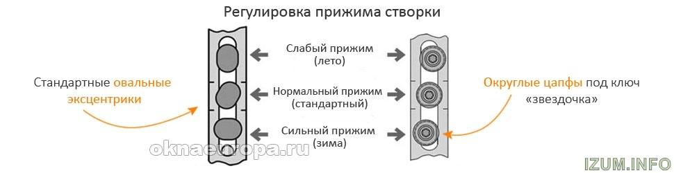 kak_perevesti_plastikovye_okna_v_zimnij_rejim.jpgf.jpg